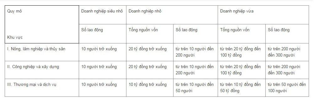 Tong-nguon-von
