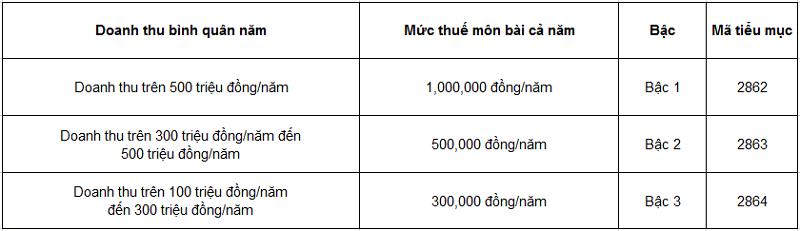 Muc-thue-mon-bai-doi-voi-ca-nhan-ho-gia-dinh