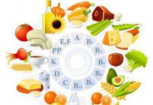 Cách thức xây dựng chỉ tiêu nguyên liệu thực phẩm